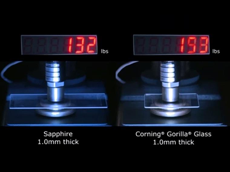 gorilla-glass-3-vs-sapphire-glass-teste-de-resitencia-para-comprovar-qual-a-melhor-tela-touch